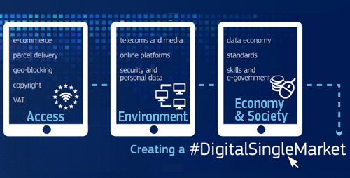 Digital Single Market infographic